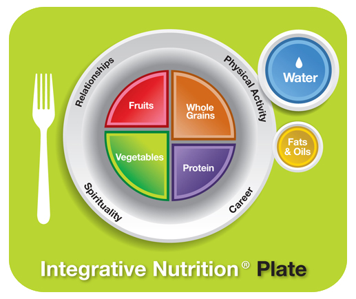 Nutrizione Integrativa